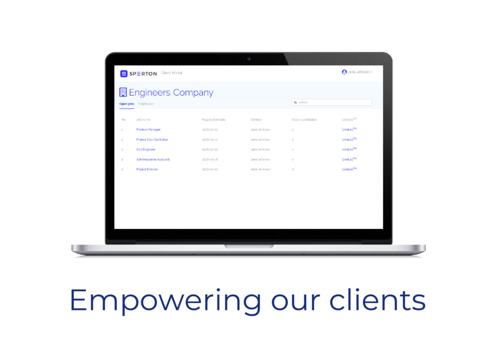 Empowering our clients
